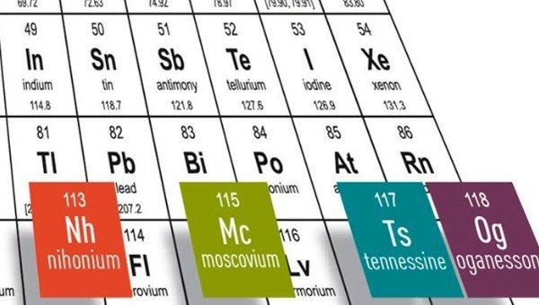 Tabla peridica cuenta con cuatro nuevos elementos ciencia y tabla peridica table urtaz Choice Image