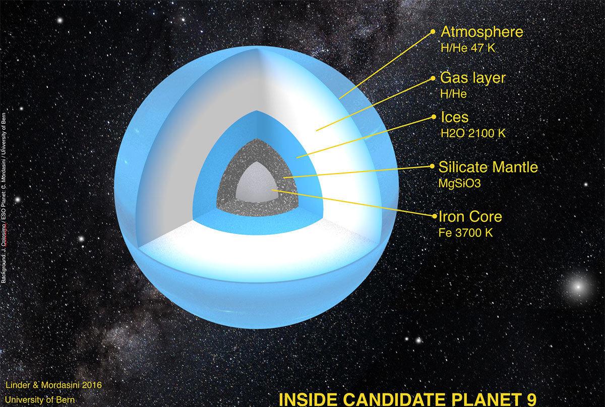 Hermosa Planeta X Marco De Aluminio Festooning - Ideas de Arte ...