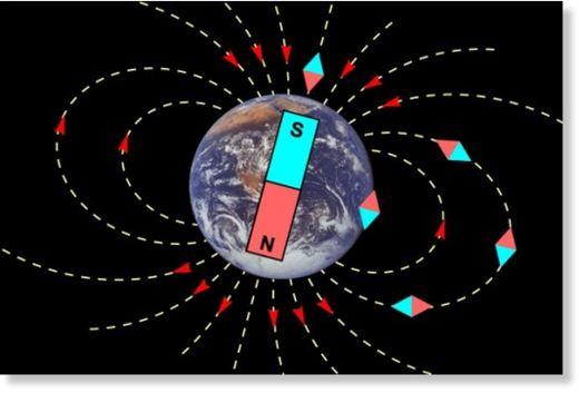 Esquema del campo magnético terrestre