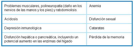Estatinas1