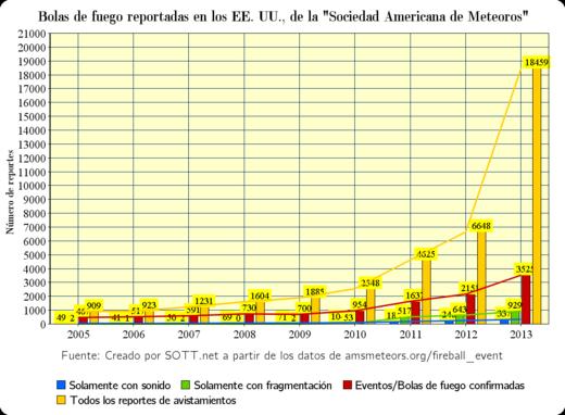 Nubes noctilucentes 2014: ¿Polvo de meteoritos? Spanish_Version_2014_6