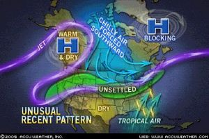 June 2009 North America jet stream
