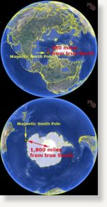 Earth Magnetic Pole Top Bottom View