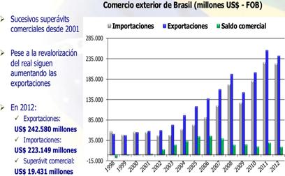 Resultado de imagen para Wall Street detrás de la operación Lava Jato: Balcanización de América Latina