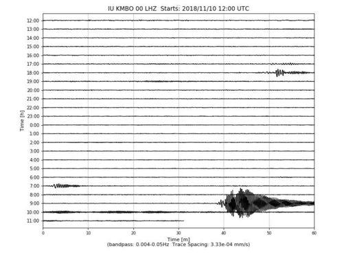 seismic event november 2018