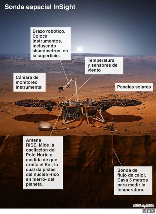 sonda espacial Insight