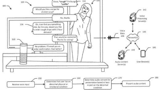 Amazon patente