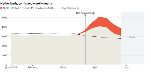 death rates belgium lockdown