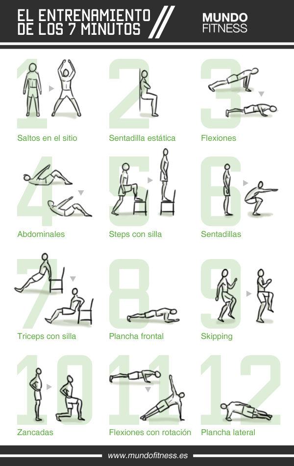 El ejercicio cient fico de 7 minutos salud y bienestar - Plan de entrenamiento en casa ...